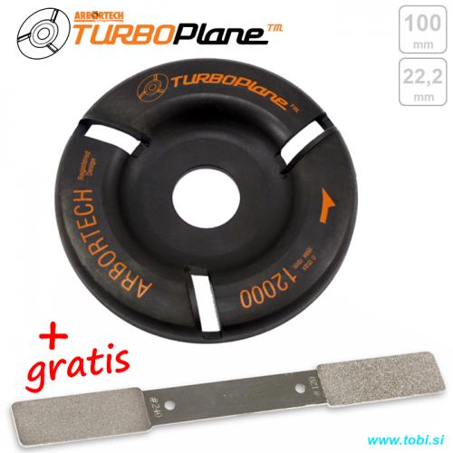 TurboPlane